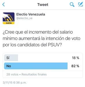 EncuestaElectio